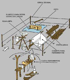 FICHAS TÉCNICAS PARA CAMPAMENTO: CONSTRUCCIONES (34 hojas ...