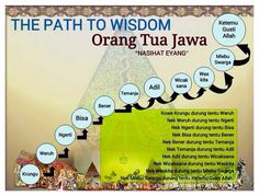 Spiritual Thoughts, Spirituality, Map, People, Location Map, Spiritual, Maps, People Illustration, Folk