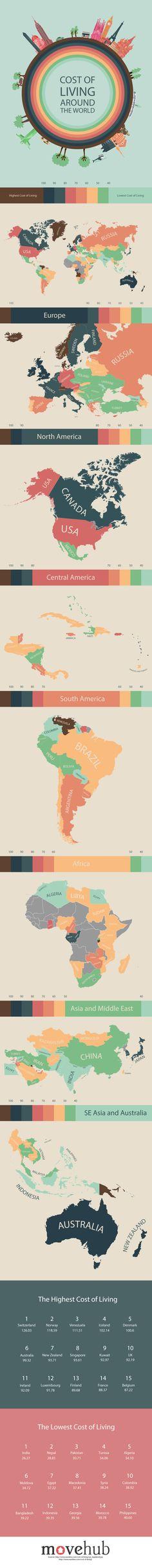 #infography #world #cost   cout de la vie monde