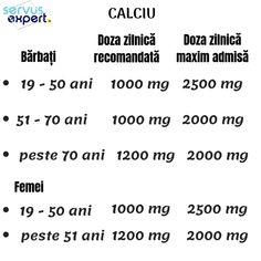 CALCIU și SUPLIMENTE cu CALCIU. Cât și când sunt necesare? Human Body, Math Equations, Memes, Health, Diet, Vitamins, Health Care, Meme, Salud
