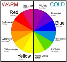 Colour Wheel Theory, Color Wheel Art, Colour Theory Lessons, Warm And Cool Colors, Basic Colors, Warm Colours, Makeup Color Wheel, Color Mixing Chart, Color Charts