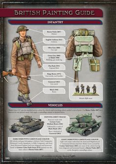 Painting Guide For Early War British Forces