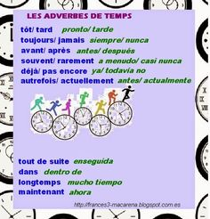 adverbes de temps