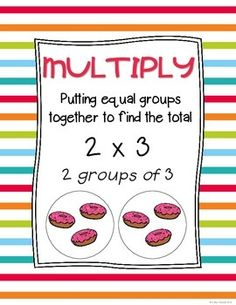 This is a set of 5 posters from my Introducing Multiplication unit available for purchase on TPT.  Posters included: -Multiply -Arrays -Repeated Addition -Product -Factors  Check out my FULL Introducing Multiplication unit! It contains over 50 pages of activities, centers, interactive notebook pages, and more!