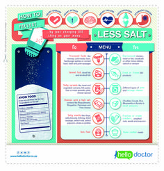 The health benefits of eating less salt.