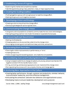 process analysis how to change your How do you change an organizational culture or scrum, or knowledge management, or some new process, may appear to make progress for a while.