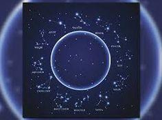 Kết quả hình ảnh cho zodiac