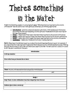 save water essay pdf
