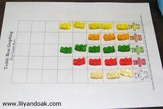 Gummi bear math activity