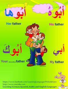 Arabic possessive endings Vocabulary Pdf, Arabic Sentences, Learn Arabic Online, Learn Arabic Alphabet, Arabic Lessons, Islam For Kids, Arabic Language, English Language, Grammar Lessons