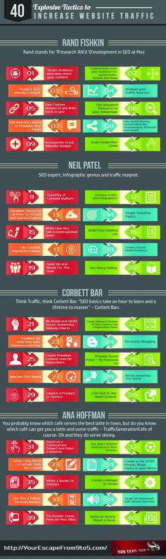 40-Explosive-Tactics-to-Increase-Website-Traffic-Infographic