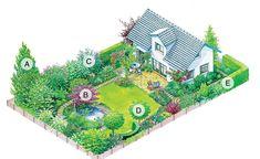 Ideas for a border garden