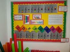 <b>Bulletin</b> <b>Boards</b> More