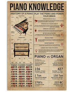 Piano Knowledge shirts, apparel, posters are available at Ateefad Outfits Store. Piano Lessons, Music Lessons, Piano Music, Art Music, The More You Know, Good To Know, Kalimba, Music Theory, Useful Life Hacks