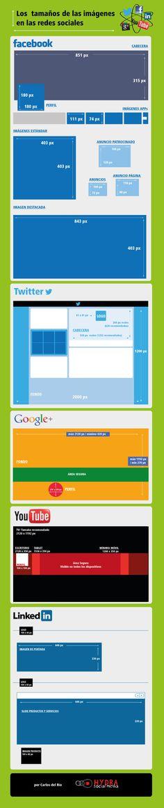Infografia Medidas y tamaños de las Redes Sociales.