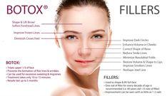 Infographic: How Botox
