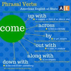 """A phrasal verb is a group of words that functions as a verb and is made up of a verb plus a preposition or an adverb (or both). It creates a meaning different from the original verb. There are a lot of phrasal verbs in English! Check out this American English at State graphic to learn six phrasal verbs that all use the verb """"come."""" Can you """"come up with"""" sentences that use these phrasal verbs?"""