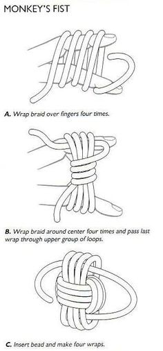 The basic decorative Knot for Bracelet Making