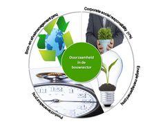 Het containerbegrip duurzaamheid ontrafeld: de 4 pijlers van duurzaamheid in de bouwsector Deel 2: Corporate social responsibility   Blog   Duurzaam Gebouwd