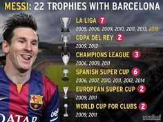 Messi can collect his 23RD TROPHY with Barcelona tomorrow by beating Athletic in the #FinalCopaDelRey