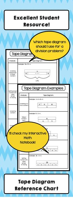 4th Grade Tape    Strip Diagram Worksheets For Adding And