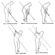 Golf Tips -- Full Swing: the backswing plane | Online Athens