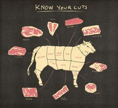 Beef Cuts to Know—and How to Ask for and Cook Them