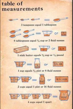 Cooking Measurement Cheat Sheets! ( Save To Your Phone For A Quick Reminder! ; ) #Various #Musely #Tip