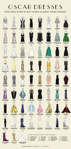 #Oscar #Dresses Every dress worn by best actress academy award winners