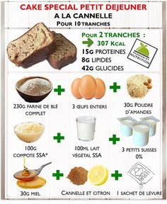 food facts did you know ; Pizza Nutrition Facts, Food Facts, Low Carb Recipes, Cooking Recipes, Healthy Recipes, No Gluten Diet, Best Hacks, French Diet, Good Food