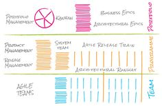 scaled agile framework - Google Search