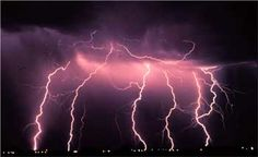 Learning about Weather: Thunder, Thunderstorms, Lightning, Wind, Ice, Rain and Tornadoes