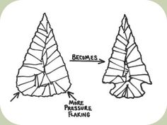 How to make arrowheads  (The Art of Flint Knapping)