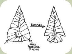 How to make arrowheads  (The Art of Flint Knapping)