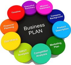 How To Make A Business Plan: Business plans are an essential element to starting and running a successful business. Find out how to make one. Click the link to find out how to do it: http://j.mp/1G8q8fa