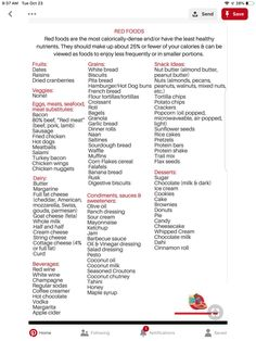 graphic about Noom Food List Printable titled 7 Most straightforward Noom 2018 pics Foodstuff lists, Veggies recipe, Wholesome