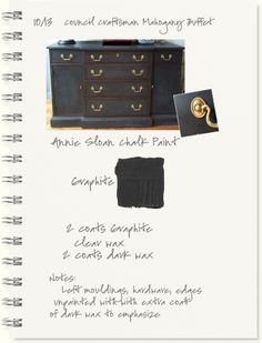 Annie Sloan Chalk Paint Step by step