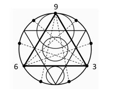"The Heart of Synchronicity: Sacred Geometry | ""If you only knew the magnificence of the 3, 6 and 9, then you would have the key to the universe."" - Nikola Tesla"