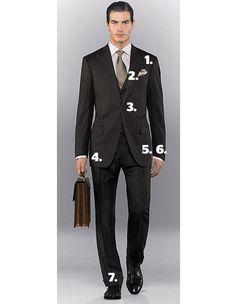 How a suit should fit.