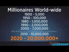 Darren Hardy '21st Century Leadership' - YouTube 21st Century, Leadership, Good Things, Marketing, Thoughts, Youtube, Youtubers, Youtube Movies, 3rd Millennium