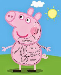 Briciole di Sapori : Impariamo a conoscere le parti del maiale...