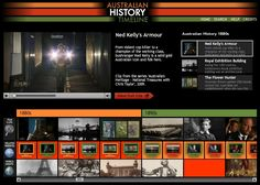 Introducing Australian History | Nature, Put together and Events