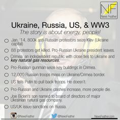 Ukraine, Russia, US, & WW3