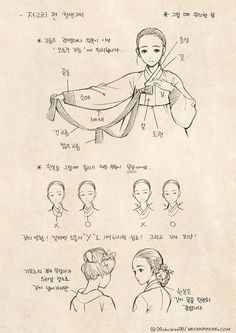 Female hanbok terms and names of hanbok parts 한복