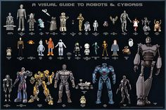 A Visual Reference Guide That Helps Identify Pop Culture Robots From Movies, TV Shows, and Comics