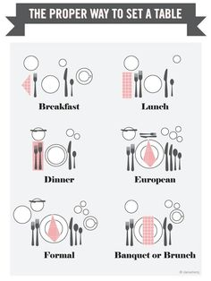 Formal Breakfast Table Setting arrangement of cutlery – like home | cutlery, you ve and table
