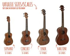 Ukulele Tabs Chords Open Chord Chart Movable Forms | Music ...