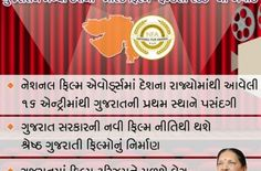 NEW DLHI: Gujarat Tourism has widen its wings to offer nearly all facilities require for film making and its effort have been yielded as the prestigious national award for 'Most Film Friendly State' at 63rd National Film Awards function held at New Delhi. The award was received by Gujarat Minister of State for Tourism, Shri Jayesh Radadia from Shri Pranab...  Read More