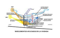 arquitectura sostenible y sustentable - Buscar con Google