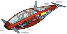 Eco Submarines: Crossing the Atlantic in a pedal-powered submarine by Ted Ciamillo